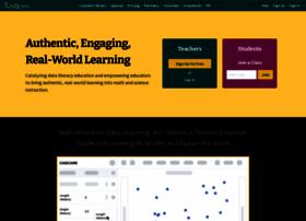 demo.tuvalabs.com