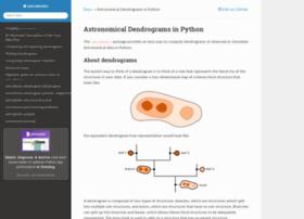 dendrograms.org