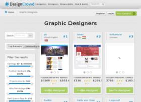 designers.designcrowd.com.br