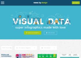 dev.news-by-design.com