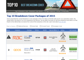 dev.top10bestbreakdowncover.co.uk