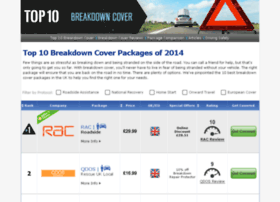 dev.top10breakdowncover.co.uk