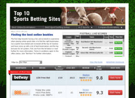 dev.top10sportsbettingsites.co.uk