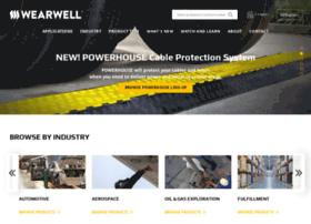dev.wearwell.com