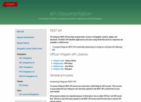 developers.infogr.am