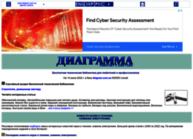 diagram.com.ua
