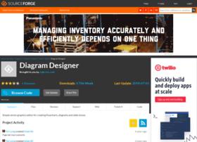 diagramdesigner.sourceforge.net