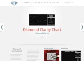 diamond-clarity-chart.com