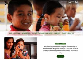 dietitians.org.nz
