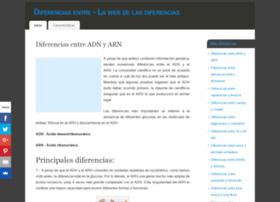 diferencias-entre.com