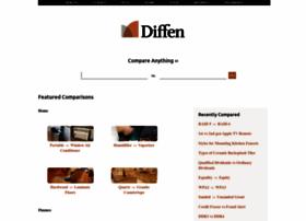 diffen.com