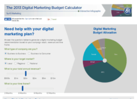 digitalmarketingcalculator.com