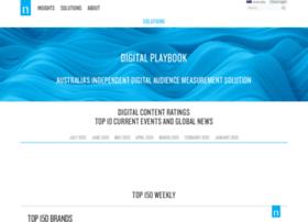 digitalmeasurement.nielsen.com