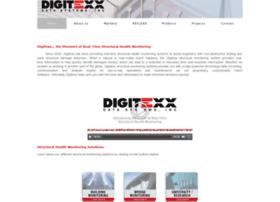 digitexx.com