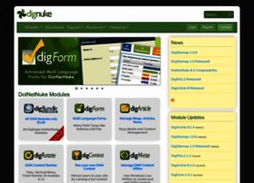 dignuke.com