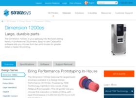 dimensionprinting.com