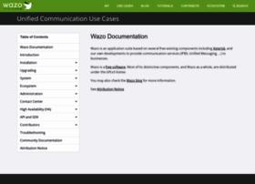 Documentation.wazo.community