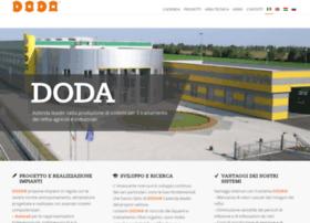 doda.com