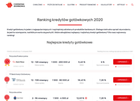 domkredytowy.pl