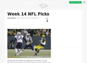 drewssportingnews.sportsblog.com