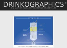 drinkographics.com