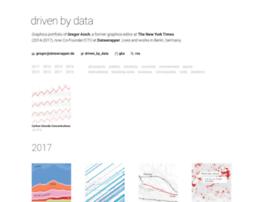 driven-by-data.net