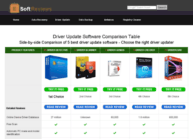 driver-update-software.esoftreviews.com