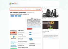 driverswizard.com.cutestat.com