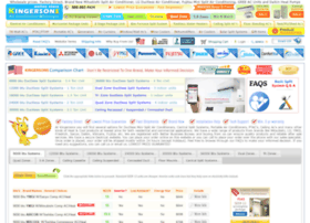 ductless-air-conditioners.com