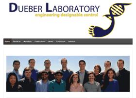 dueberlab.com