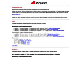 dynagram.com