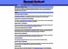 Dynamic-tools.net