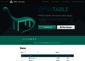 dynatable.com
