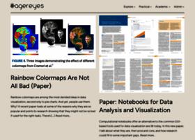 eagereyes.org