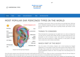 earpiercingtypes.com