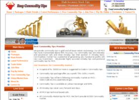 easycommoditytrade.com