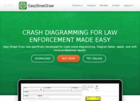 easystreetdraw.com