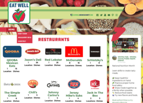 eatwellwichitacounty.com