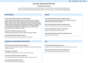 ecodevdirectory.com