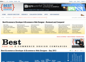 ecommerce-developer.bwdarankings.com