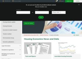 economics.hia.com.au