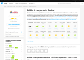 ediblearrangements.knoji.com