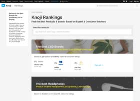 education-teaching-careers.knoji.com
