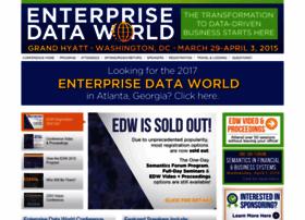 edw2015.dataversity.net