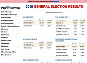 elections.staradvertiser.com