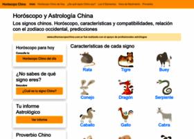 elhoroscopochino.com.ar