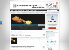 elliottwavemarketservice.com
