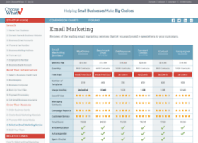 email-marketing.choosewhat.com
