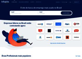 empresas.infojobs.com.br