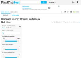 energy-drinks.findthebest.com